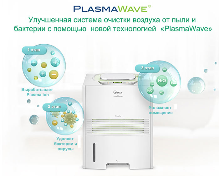 Очистка воздуха Plasma wave в мойке воздуха Winix wsc-500